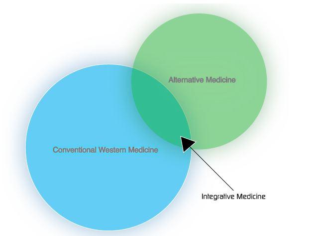 Improve brain power medicine picture 3