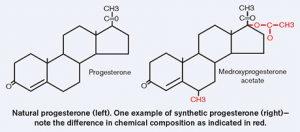 Progesterone vs. Medroxy Progesterone Acetate